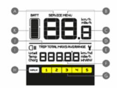 Trapondersteuningsniveau (geel) instellen op Brinckers middenmotor